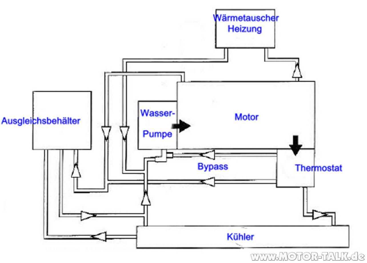 Tolle Ford Motor Schaltplan Galerie - Elektrische Schaltplan-Ideen ...