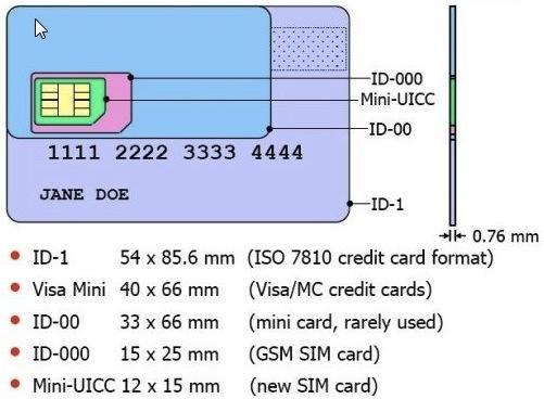 unterschied micro und nano sim karte