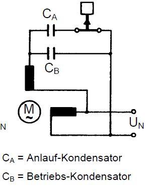 problem mit kondensatormotor mit zus tzlichem anlaufkondensator strom motor elektrik. Black Bedroom Furniture Sets. Home Design Ideas