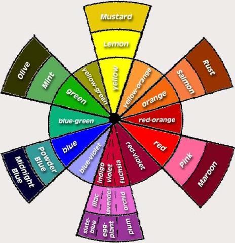 Welche Farben Passen Zu Braun Wohndesign