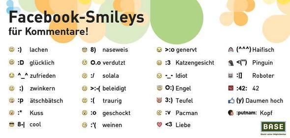 Smiley Und Bedeutung