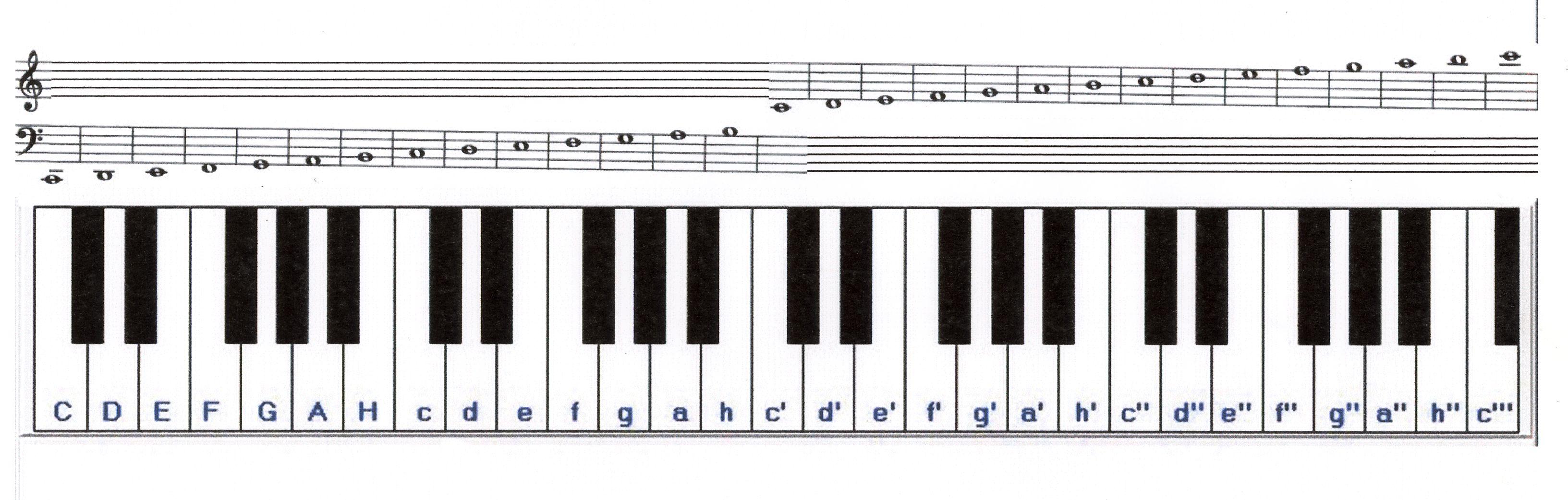 klaviatur zum ausdrucken mit noten