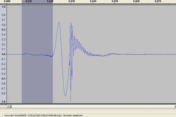 5. Zurücklegen der Strecke (Quelle: GF/electrician) - (Physik, Biologie, Geschwindigkeit)