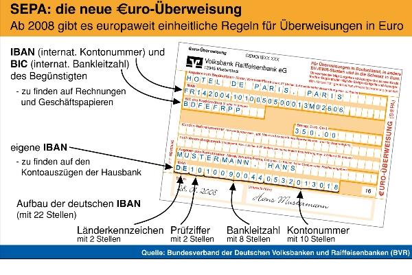 euro betrag richtig schreiben