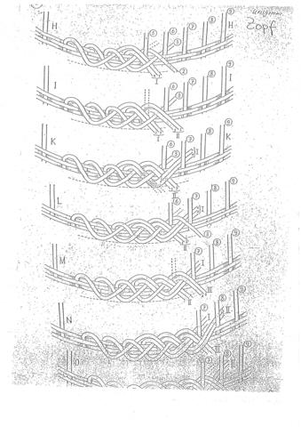 Seite 2 - (Handarbeit, flechten, Peddigrohr)