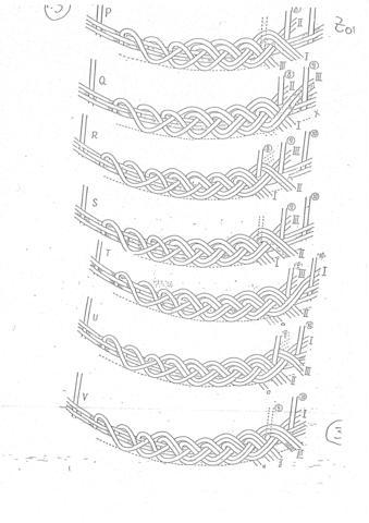 Seite 3 - (Handarbeit, flechten, Peddigrohr)