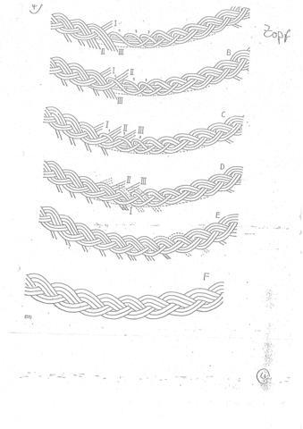 Seite 4 - (Handarbeit, flechten, Peddigrohr)
