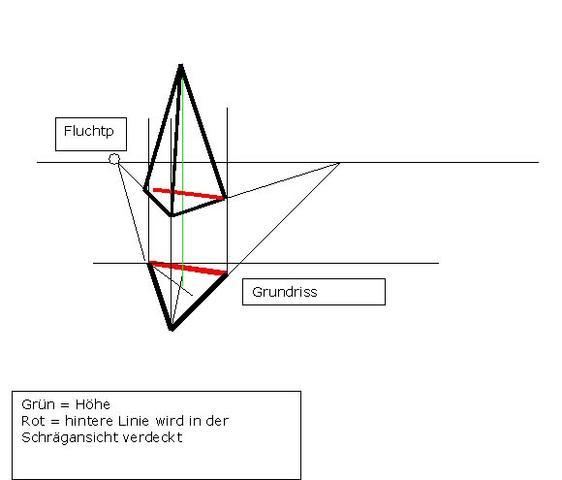 perspektivisch - (Mathe, Kunst, zeichnen)