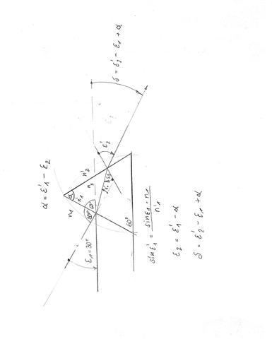 Berechnung am Prisma - (Physik, Licht, Prisma)