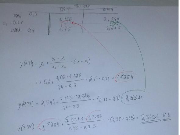 kreuzweise interpolieren; doppelt interpolieren ?? - (Mathe, Mathematik, Formel)
