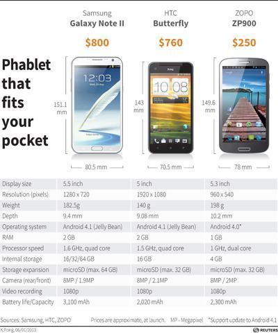 Preisunterschid - (Handy, Empfehlung, billig)