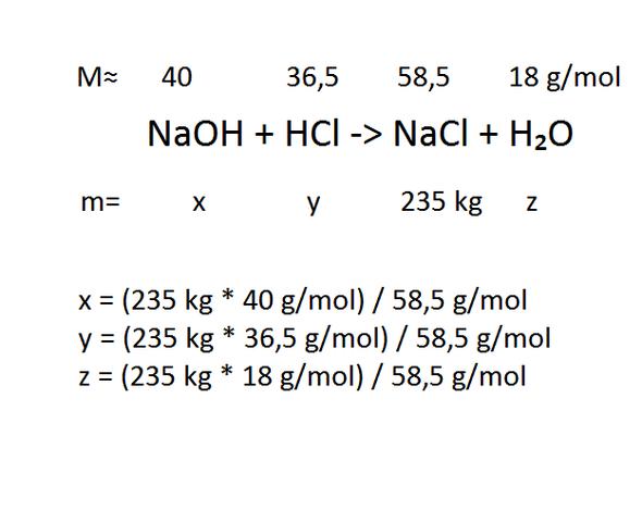 Neutralisation - (Mathe, Mathematik, Chemie)