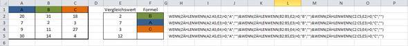 Excel Funktion Zählenwenn Demo - (Excel, Formel, Tabelle)