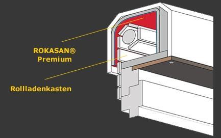 wie viel kostet ungef hr die w rmed mmen von au en f r ein zweigeschossiges einfamilienhaus 8 x. Black Bedroom Furniture Sets. Home Design Ideas