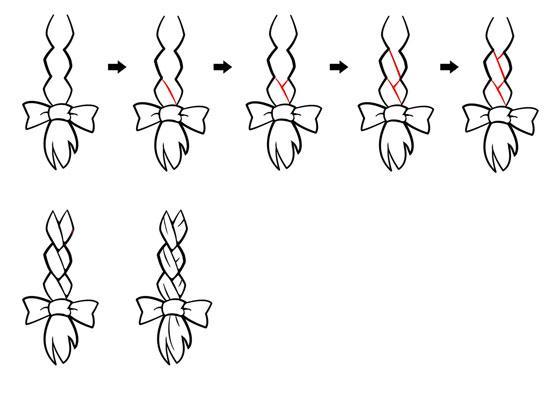 Frisuren zeichnen anleitung