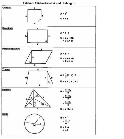 wie berechnet man fl cheninhalt von siehe unten
