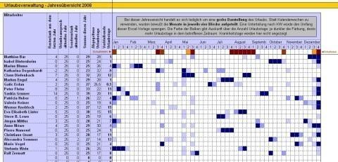 Urlaubsplaner Jahresübersicht - (Kalender, urlaubsplaner)