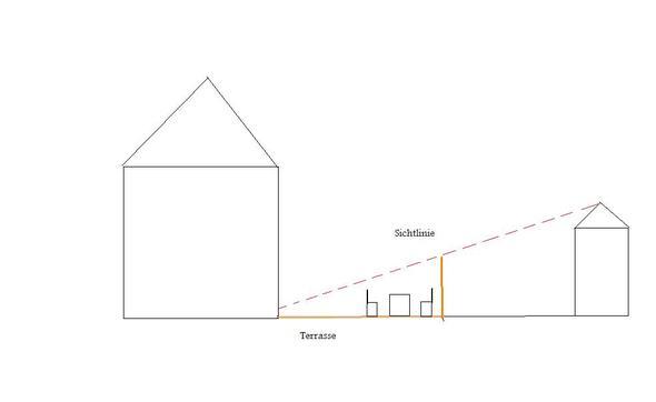ideen f r sichtschutz dringend garten. Black Bedroom Furniture Sets. Home Design Ideas