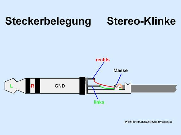 Steckerbelegung Stereo-Klinke (Quelle: GF/electrician) - (Technik, Reparatur, Lautsprecher)