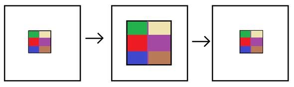 Angehängte Grafik - (Bilder, Powerpoint, Animation)