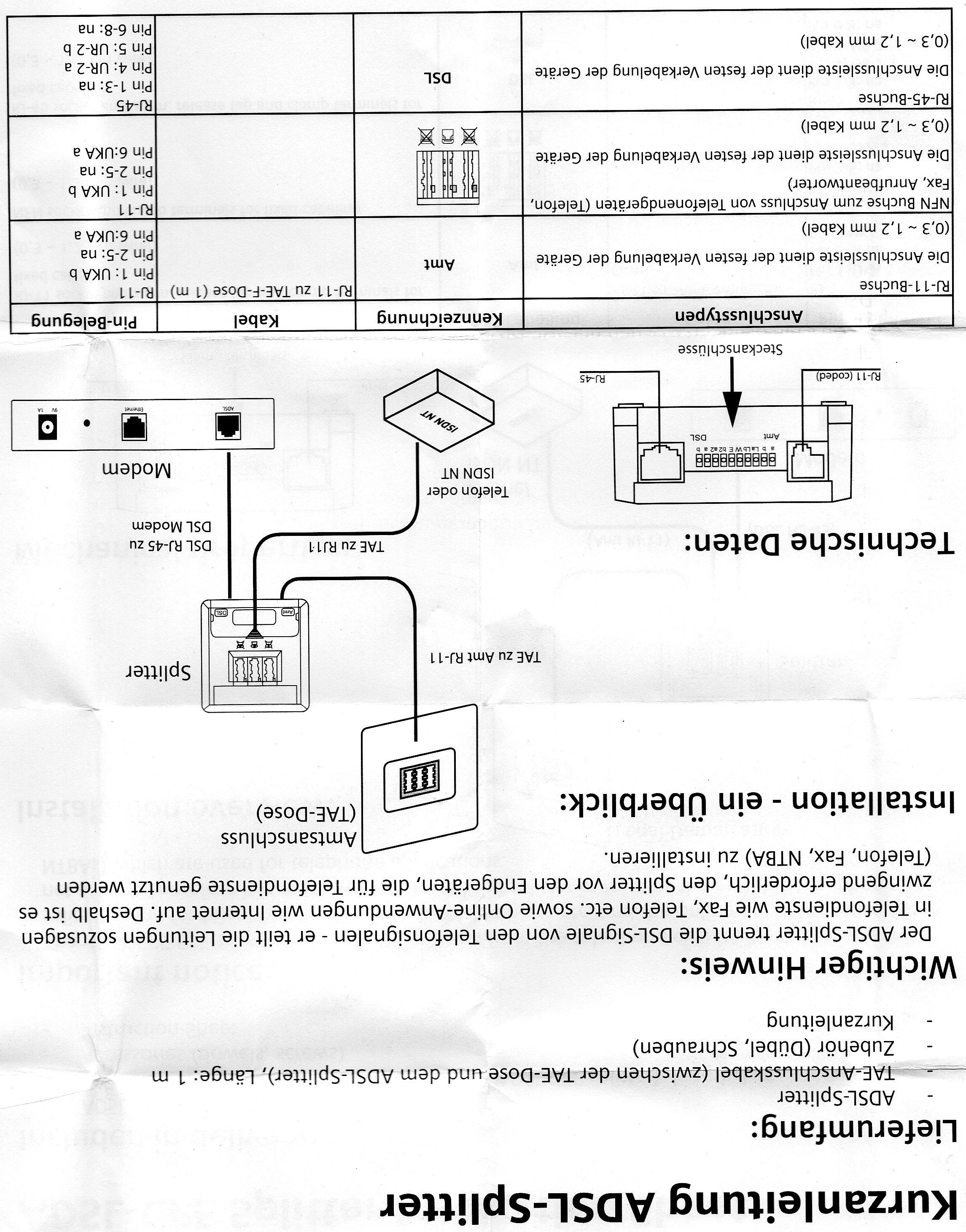 welche fritzbox ist f r mich die richtige computer pc internet. Black Bedroom Furniture Sets. Home Design Ideas