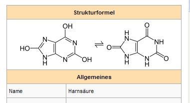 harnsäure - (Gesundheit, Alkohol, Nikotin)