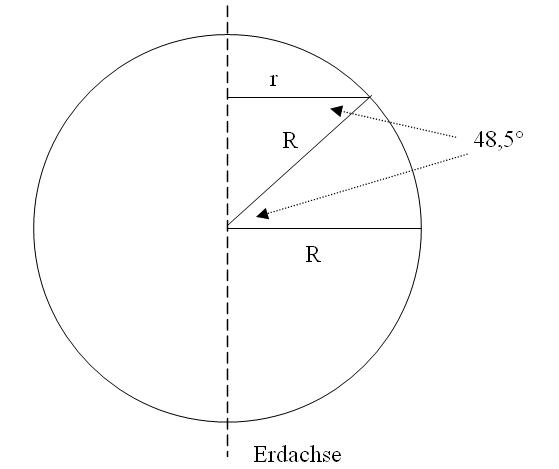 Erdkugel - (Schule, Mathe, Mathematik)