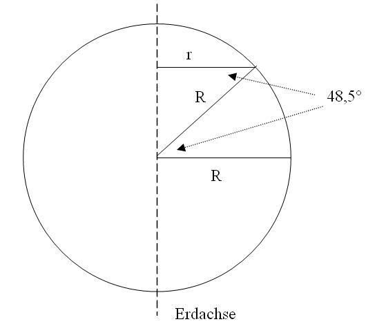 Sonnenmasse Berechnen : bahngeschwindigkeit von einem ort auf der erde berechnen schule mathe mathematik ~ Themetempest.com Abrechnung