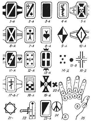 was f r knast tattoos gibt es und welche bedeutung haben. Black Bedroom Furniture Sets. Home Design Ideas