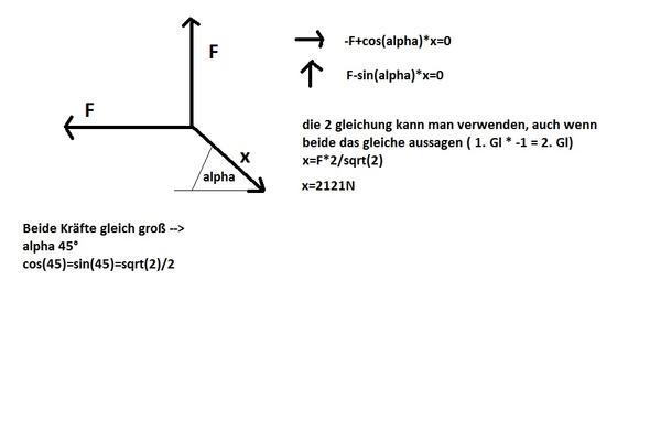 ddgfbn - (Mathematik, Metall, Maschine)