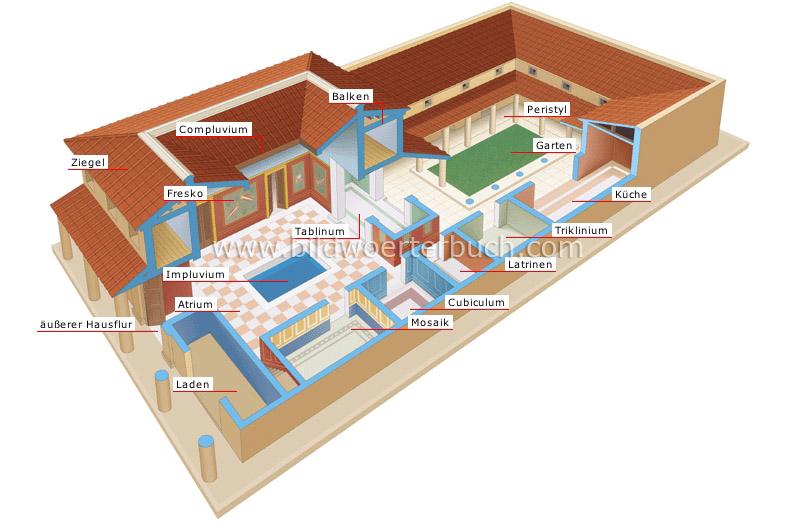 r mische wohnkultur r misches haus schule latein vortrag. Black Bedroom Furniture Sets. Home Design Ideas