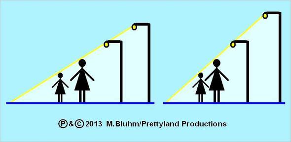 Schattenwurf (Quelle: GF/electrician) - (Physik, Licht, Schatten)