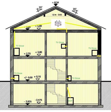 suche kabelfernsehen verteiler multischalter technik tv kabel. Black Bedroom Furniture Sets. Home Design Ideas