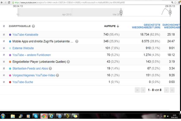 Youtube Kommentare Nicht Sichtbar