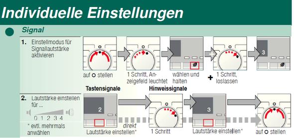 Screenshot aus der Bedienungsanleitung - (Technik, Elektronik, Waschmaschine)
