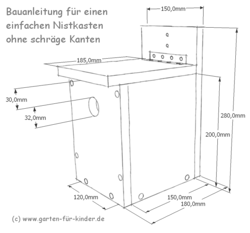 pin vogelhaus bauanleitung on pinterest. Black Bedroom Furniture Sets. Home Design Ideas