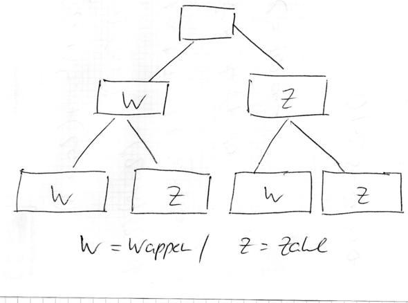 Baumdiagramm - (Mathe, Wahrscheinlichkeit, baumdiagramm)
