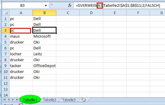 Excel Arbeitsblatt Wenn Dann : Excel wenn a dann b computer pc microsoft