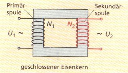 Trafo - (Physik, Tarnsformator)