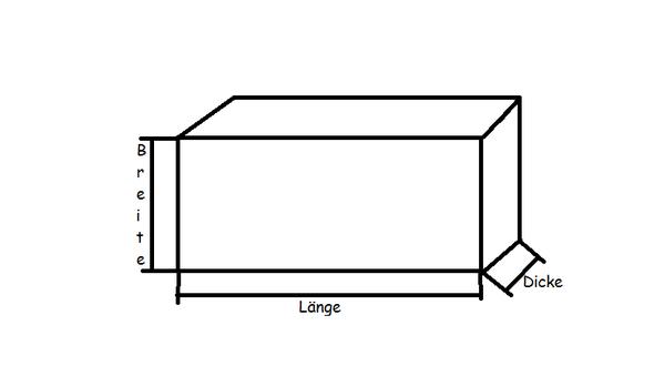 Breite Mal Länge : l nge breite dicke was ist wo beruf handwerk ~ A.2002-acura-tl-radio.info Haus und Dekorationen