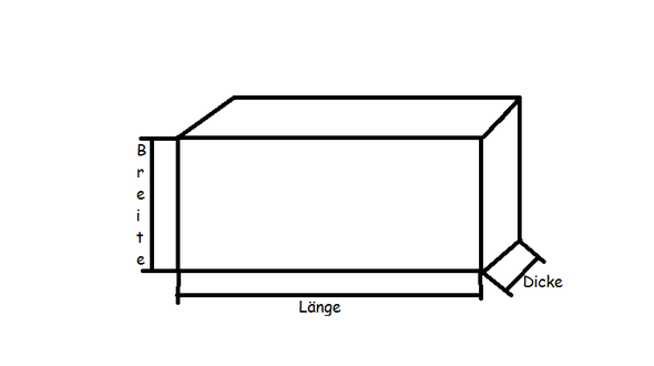 l nge breite dicke was ist wo beruf handwerk. Black Bedroom Furniture Sets. Home Design Ideas