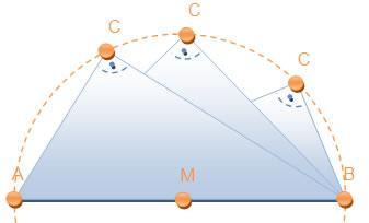 Thales - (Mathe, Mathematik, Satz des Thales)