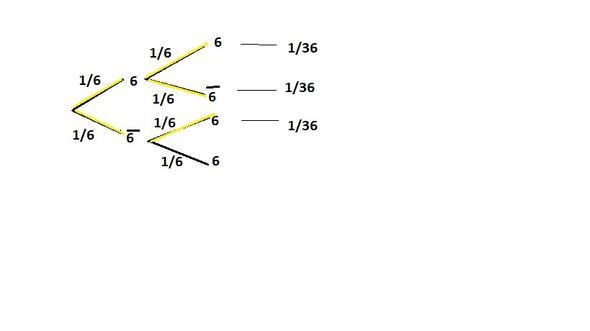 würfeln - (Schule, Mathe, Mathematik)