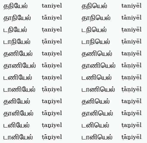 übersetzung Tamil Name Daniel Tattoo übersetzen Indisch