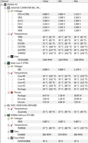 CPUID HWMonitor Werte - (PC, cpu, Temperatur)