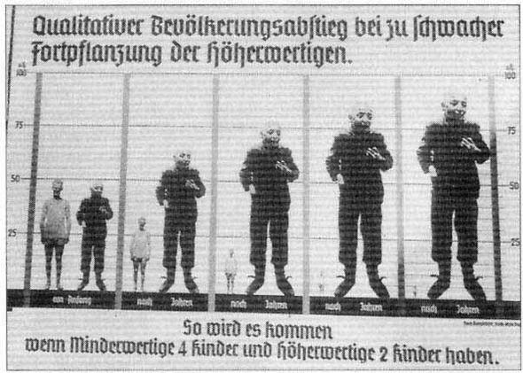 Propaganda-Plakat So würde es enden. - (Beruf, Geschichte, Nationalsozialismus)