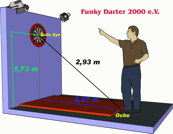 Entfernung Steeldart