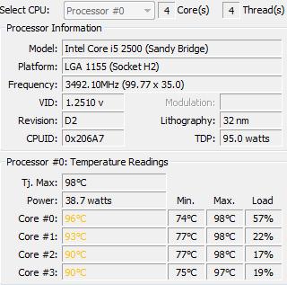 CPU - (Computer, PC, Hardware)