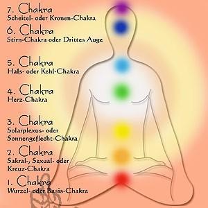 Die 7 Chakren - (Gruppe, Meditation, Aggressivität)