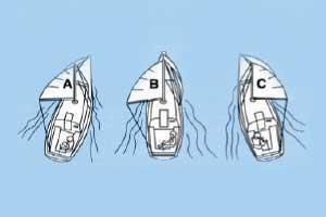 Welches Segelboot ist nun im Luv oder Lee? - (Prüfung, Meer, Boot)